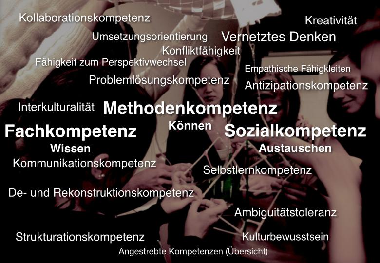 140206 Becker CHIN Beitrag Abbildungen.001